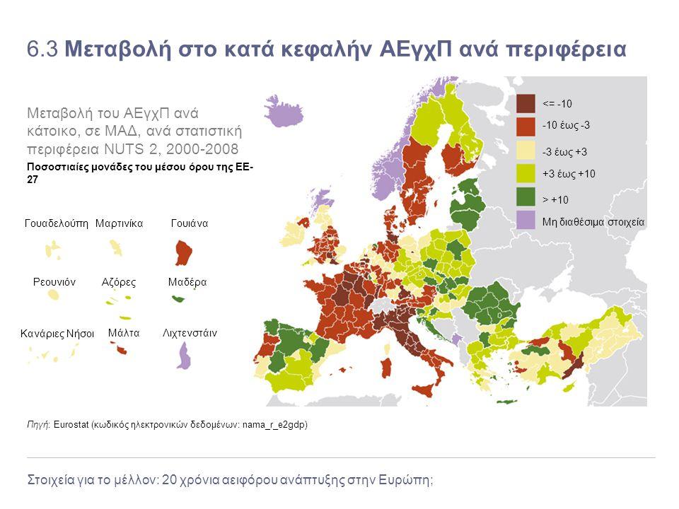 6.3 Μεταβολή στο κατά κεφαλήν ΑΕγχΠ ανά περιφέρεια