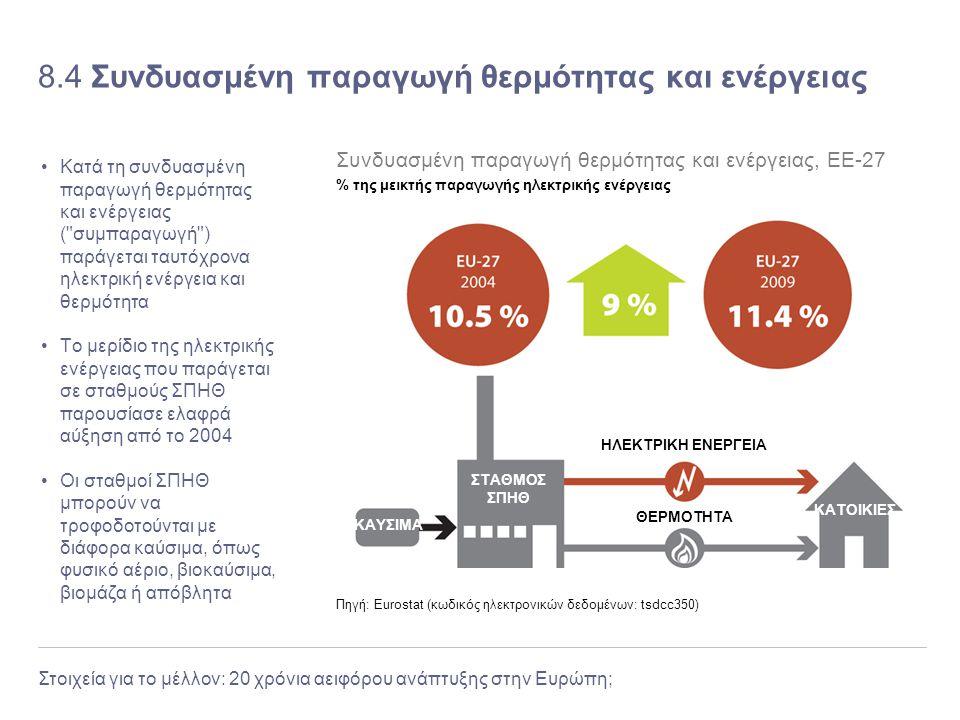 8.4 Συνδυασμένη παραγωγή θερμότητας και ενέργειας