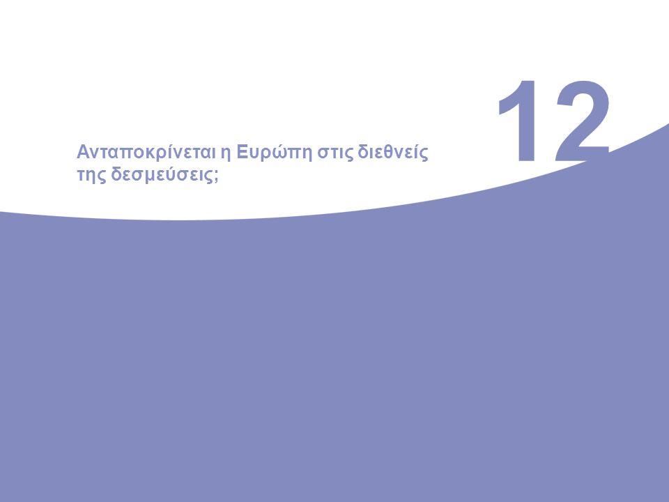 12 Ανταποκρίνεται η Ευρώπη στις διεθνείς της δεσμεύσεις;