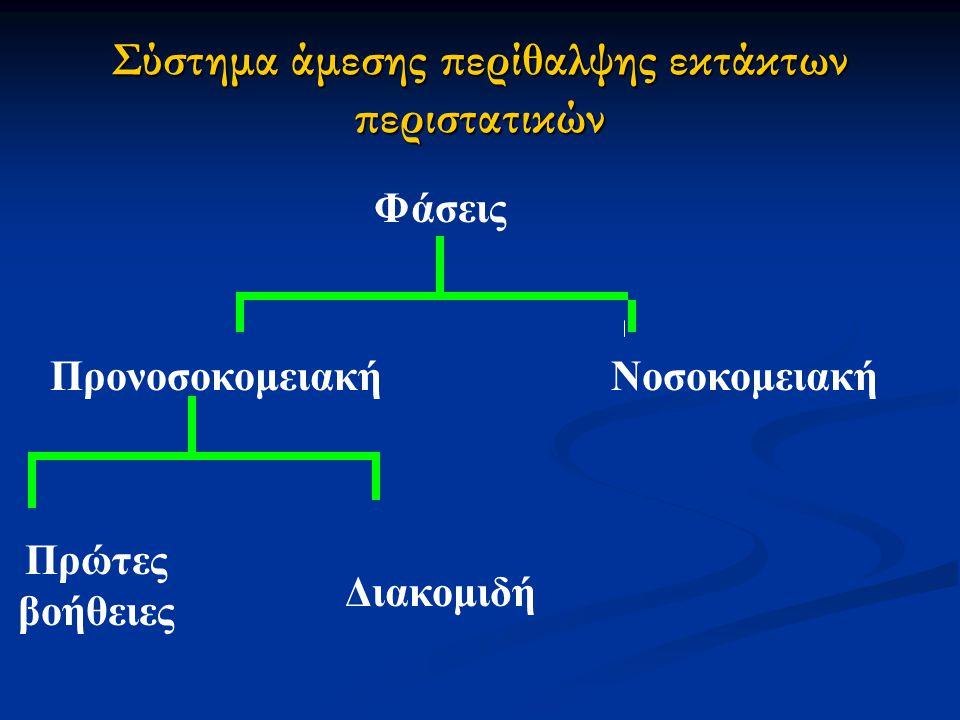 Σύστημα άμεσης περίθαλψης εκτάκτων περιστατικών