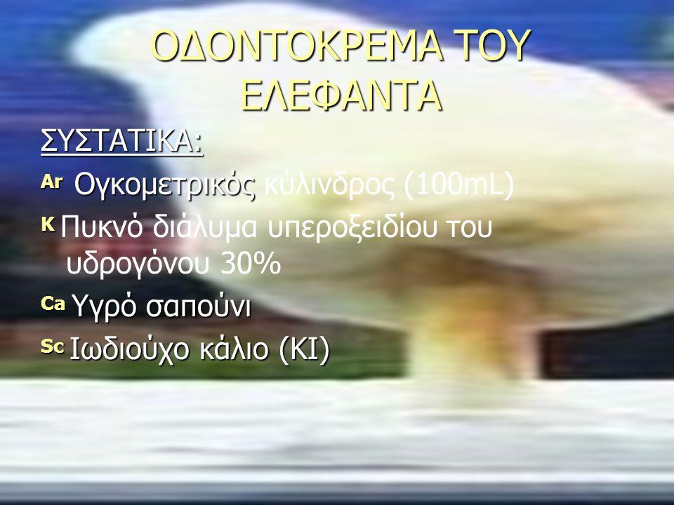 ΟΔΟΝΤΟΚΡΕΜΑ ΤΟΥ ΕΛΕΦΑΝΤΑ