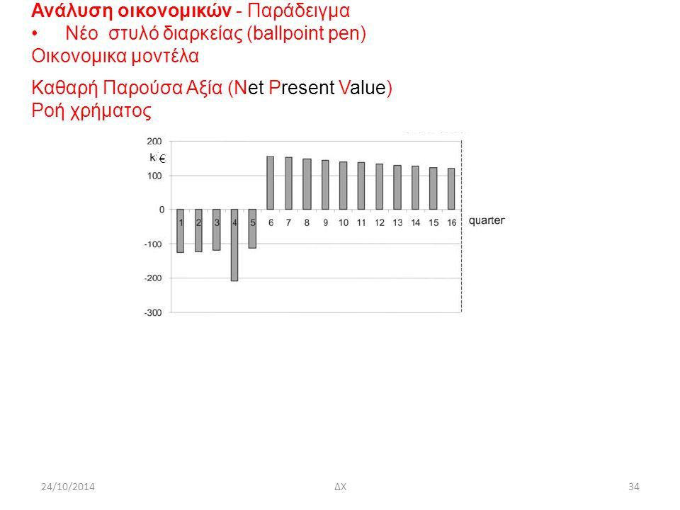 Ανάλυση οικονομικών - Παράδειγμα Νέο στυλό διαρκείας (ballpoint pen)
