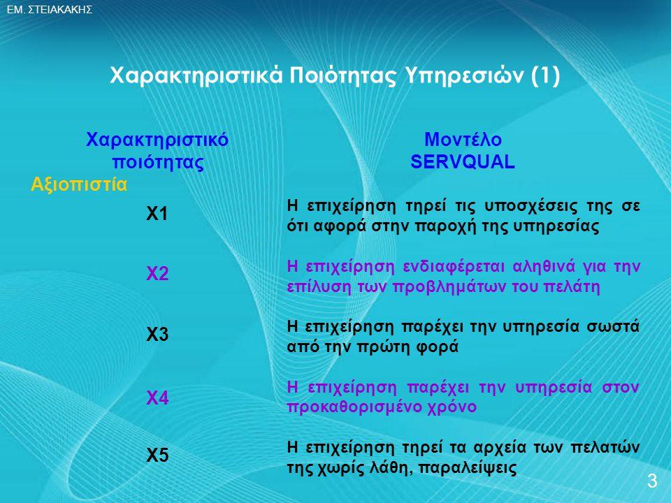 Χαρακτηριστικά Ποιότητας Υπηρεσιών (1)