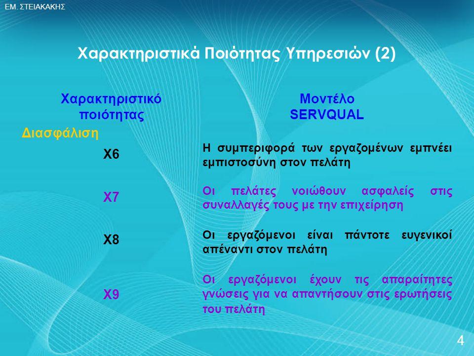 Χαρακτηριστικά Ποιότητας Υπηρεσιών (2)