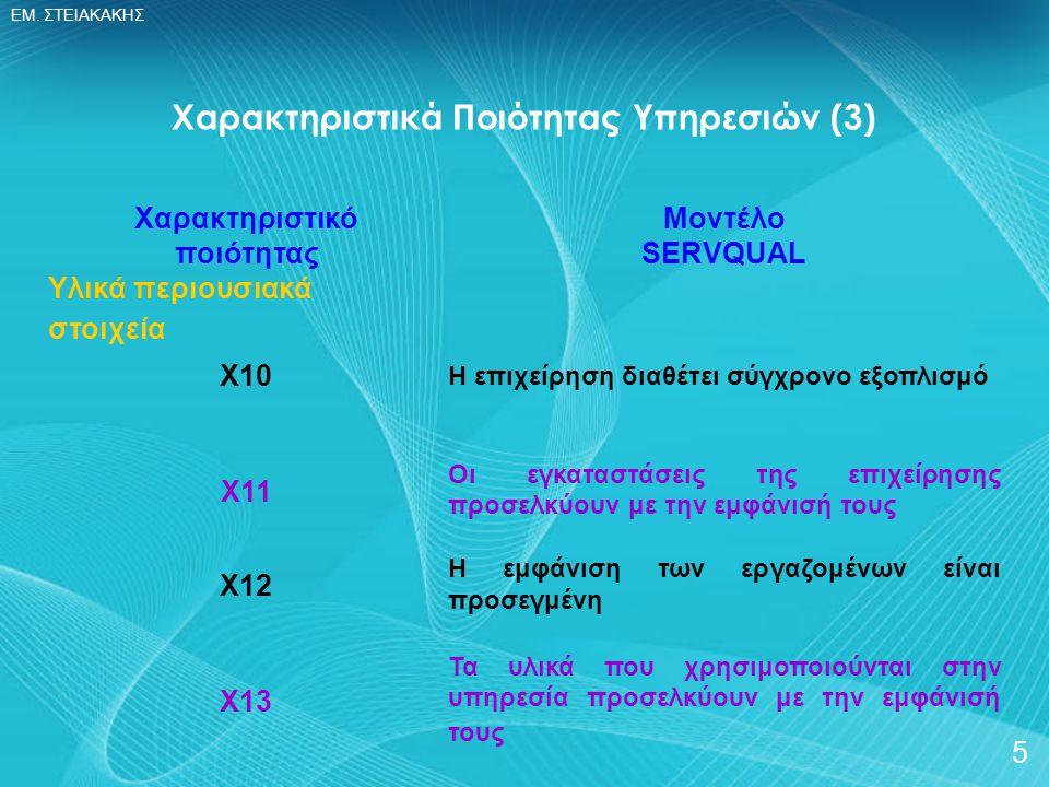 Χαρακτηριστικά Ποιότητας Υπηρεσιών (3)