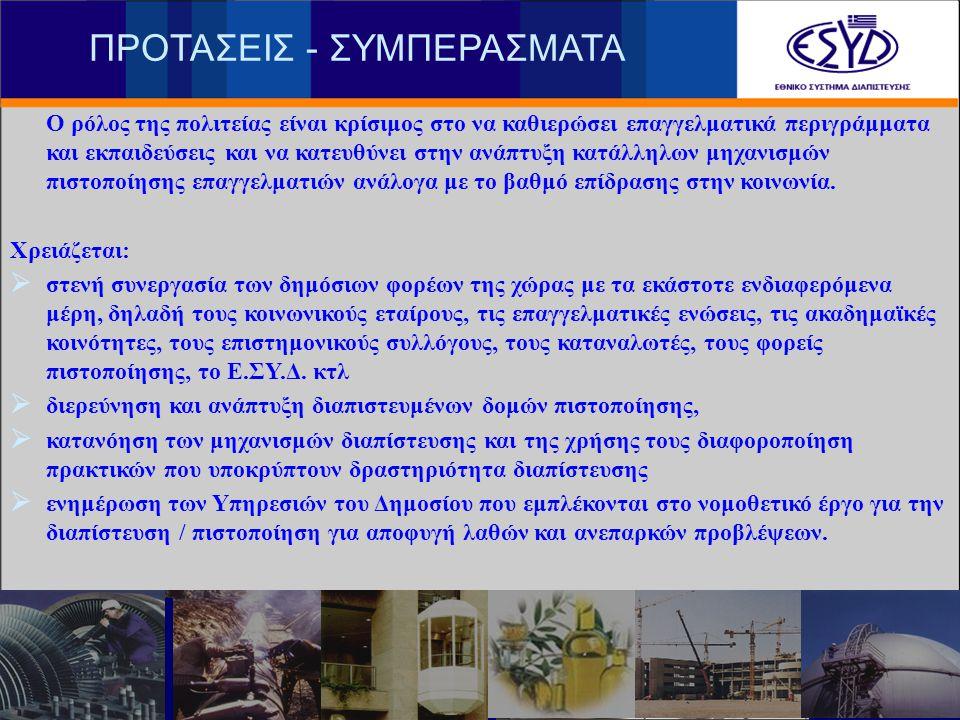 ΠΡΟΤΑΣΕΙΣ - ΣΥΜΠΕΡΑΣΜΑΤΑ