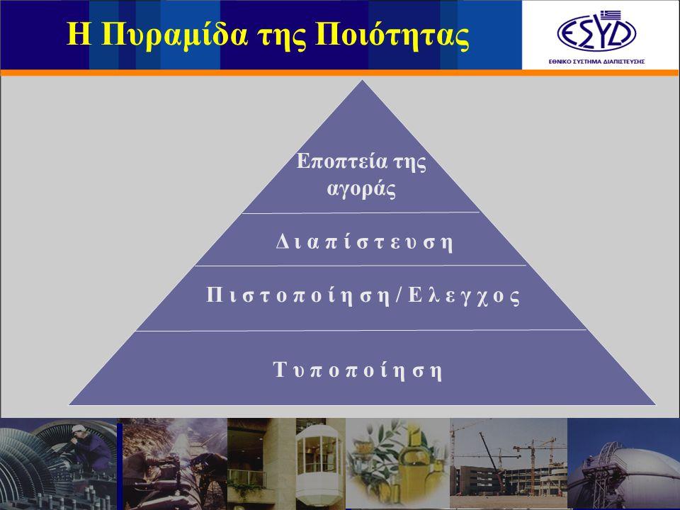 Η Πυραμίδα της Ποιότητας