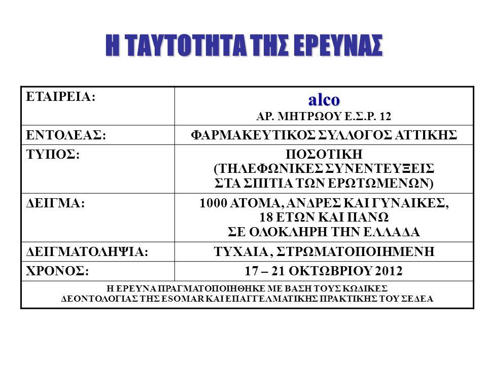 Η TAYTOTHTA ΤΗΣ ΕΡΕΥΝΑΣ