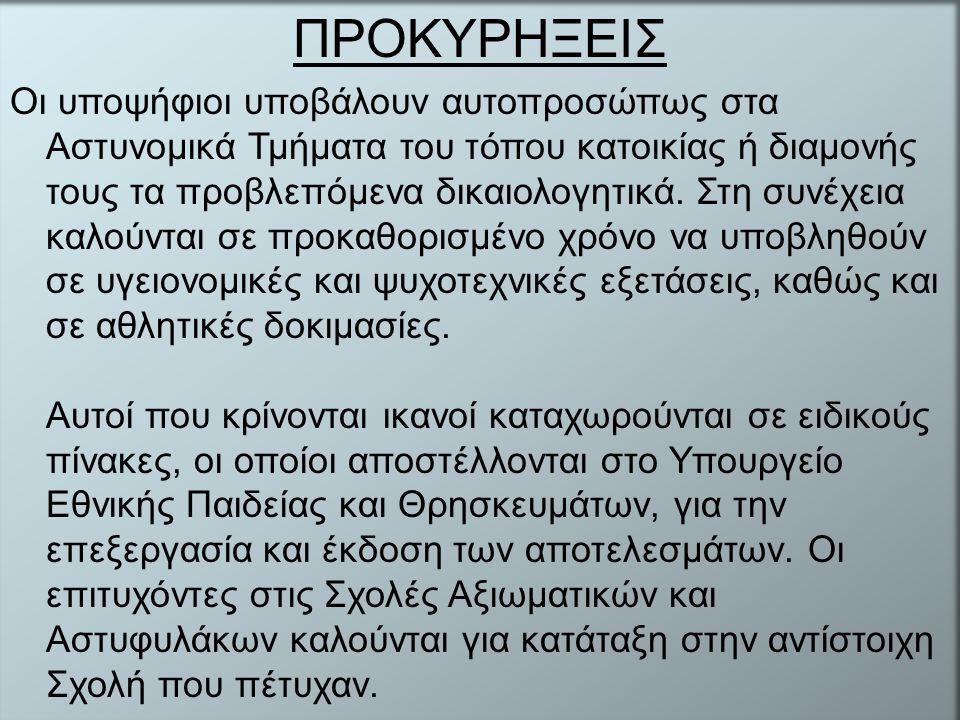 ΠΡΟΚΥΡΗΞΕΙΣ