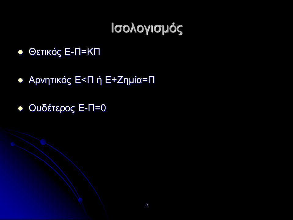 Ισολογισμός Θετικός Ε-Π=ΚΠ Αρνητικός Ε<Π ή Ε+Ζημία=Π