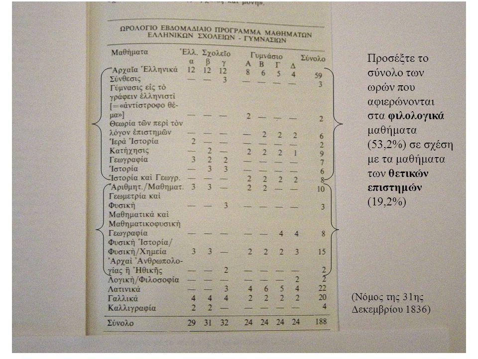 Προσέξτε το σύνολο των ωρών που αφιερώνονται στα φιλολογικά μαθήματα (53,2%) σε σχέση με τα μαθήματα των θετικών επιστημών (19,2%)