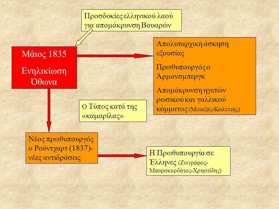 Μάιος 1835 Ενηλικίωση Όθωνα