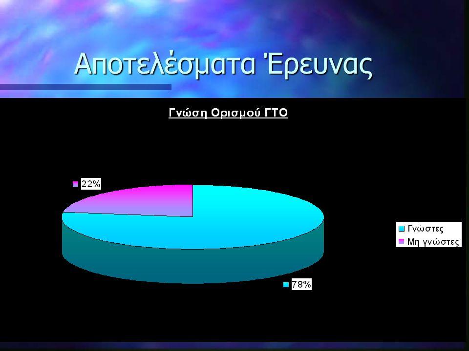 Αποτελέσματα Έρευνας