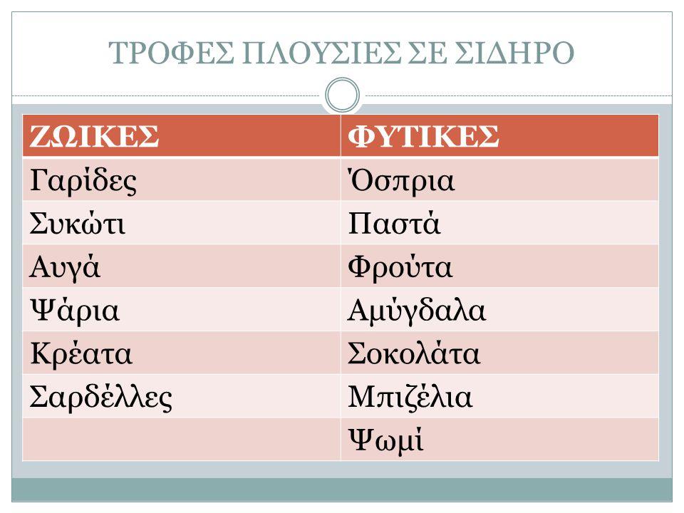 ΤΡΟΦΕΣ ΠΛΟΥΣΙΕΣ ΣΕ ΣΙΔΗΡΟ