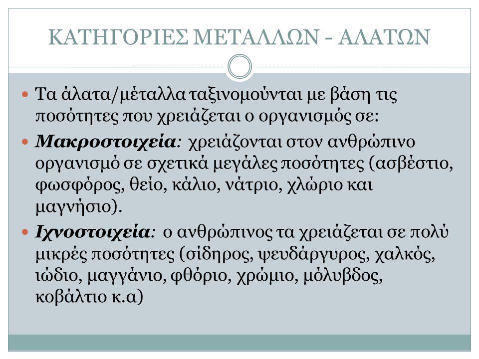 ΚΑΤΗΓΟΡΙΕΣ ΜΕΤΑΛΛΩΝ - ΑΛΑΤΩΝ