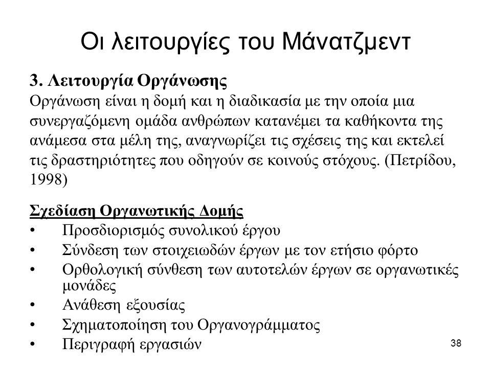 Οι λειτουργίες του Μάνατζμεντ