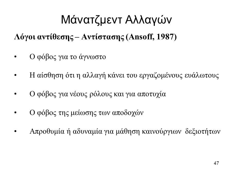Μάνατζμεντ Αλλαγών Λόγοι αντίθεσης – Αντίστασης (Ansoff, 1987)