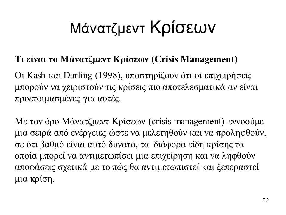 Μάνατζμεντ Κρίσεων Τι είναι το Μάνατζμεντ Κρίσεων (Crisis Management)