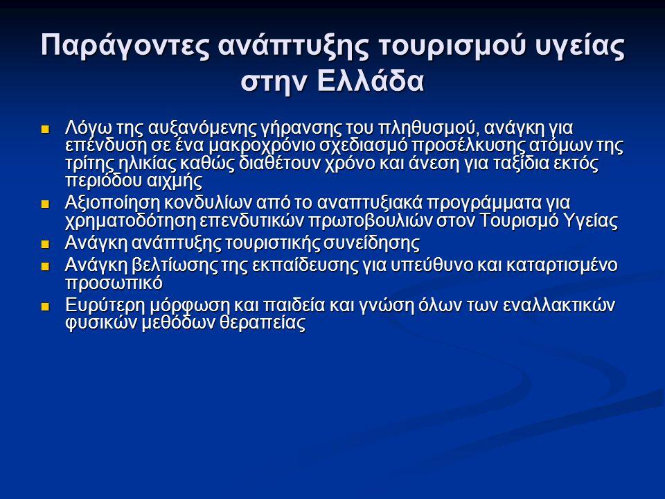 Παράγοντες ανάπτυξης τουρισμού υγείας στην Ελλάδα