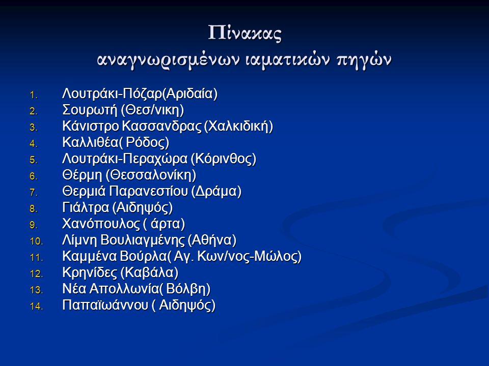 Πίνακας αναγνωρισμένων ιαματικών πηγών