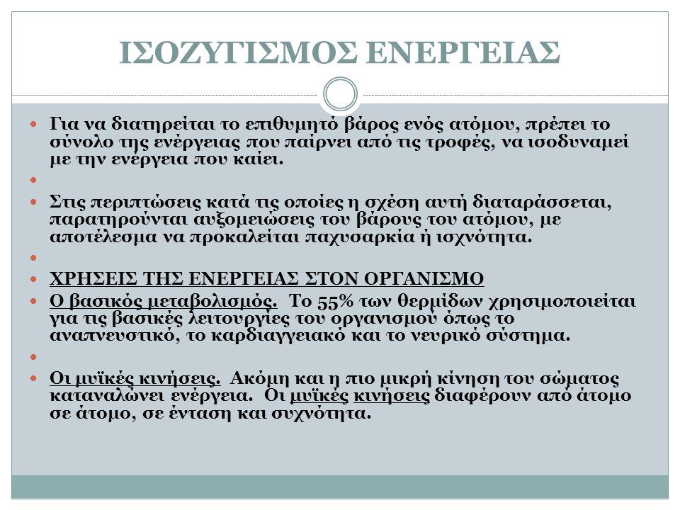 ΙΣΟΖΥΓΙΣΜΟΣ ΕΝΕΡΓΕΙΑΣ