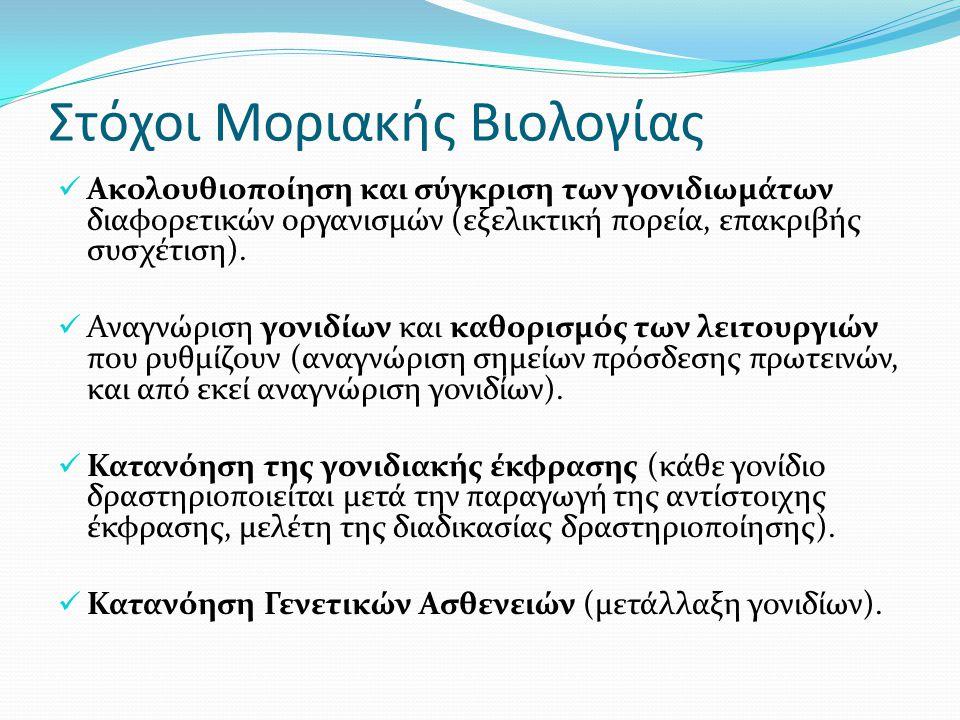 Στόχοι Μοριακής Βιολογίας