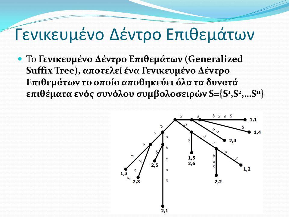 Γενικευμένο Δέντρο Επιθεμάτων