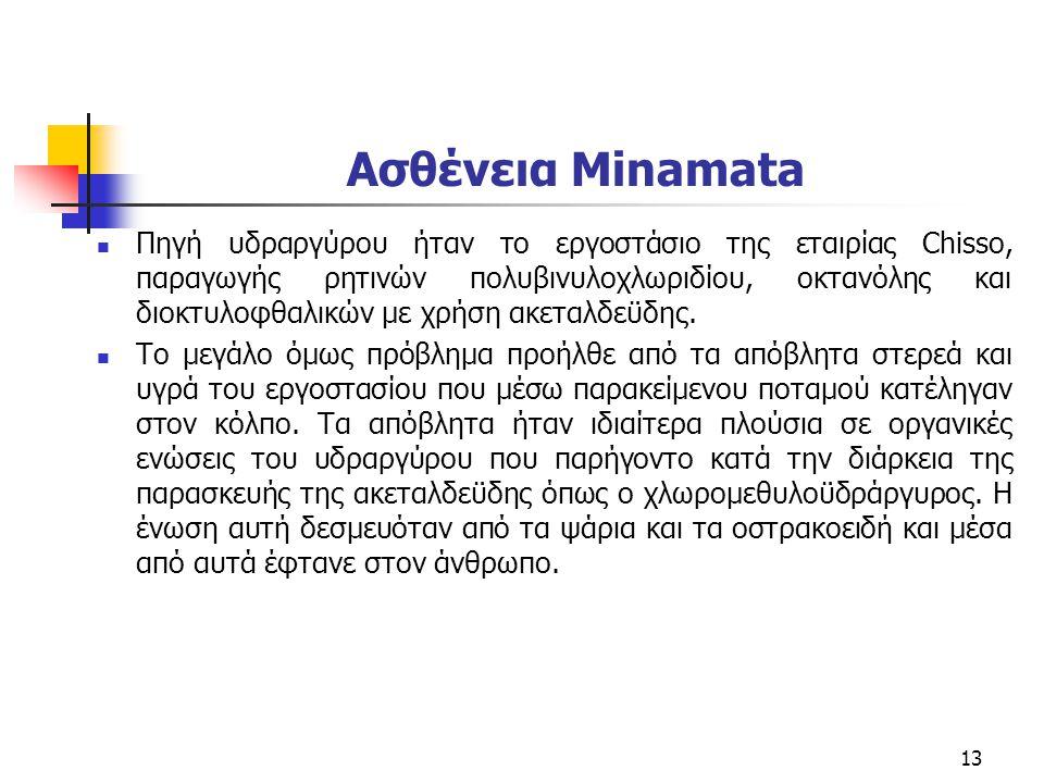 Ασθένεια Minamata