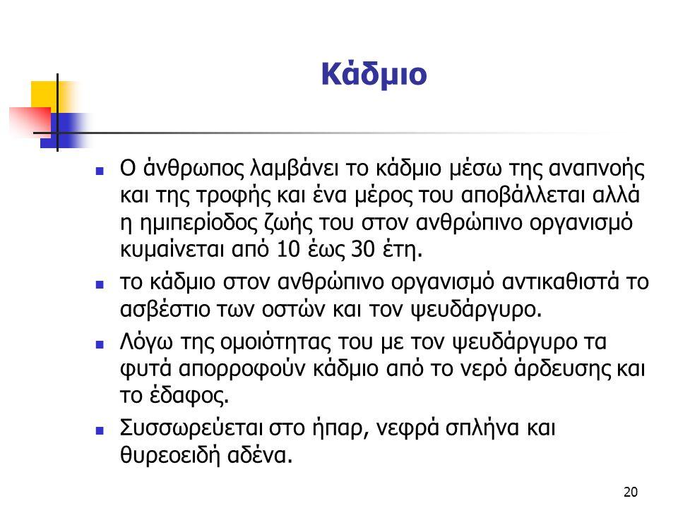 Κάδμιο