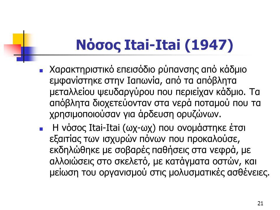 Νόσος Itai-Itai (1947)