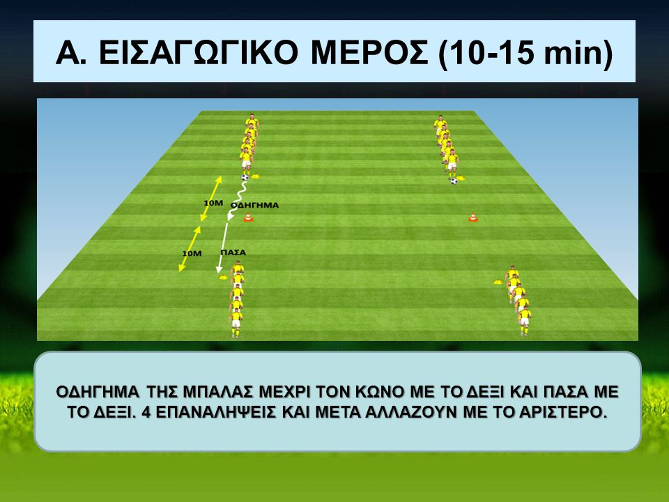 Α. ΕΙΣΑΓΩΓΙΚΟ ΜΕΡΟΣ (10-15 min)