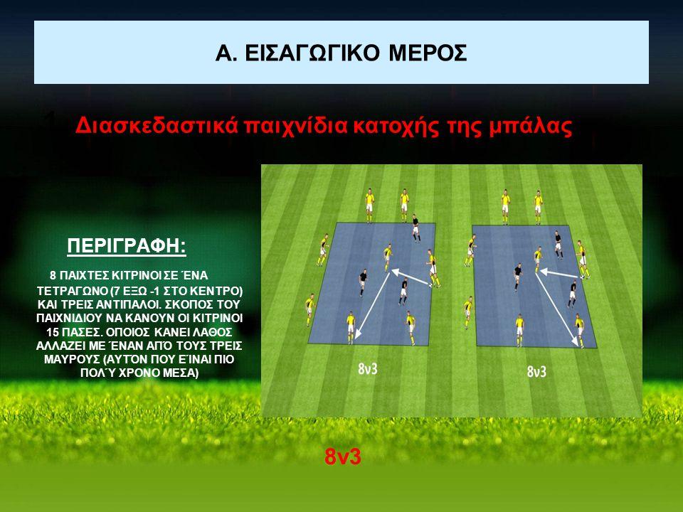 1. Διασκεδαστικά παιχνίδια κατοχής της μπάλας