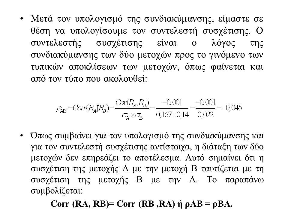 Corr (RA, RB)= Corr (RB ,RA) ή ρΑΒ = ρΒΑ.