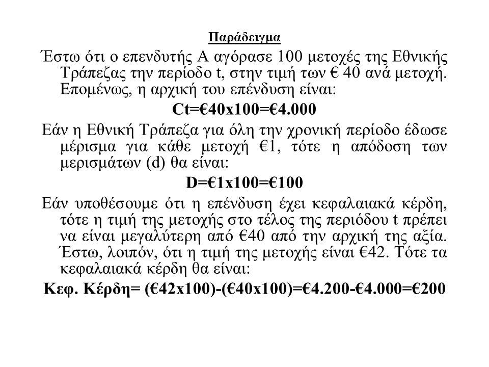 Κεφ. Κέρδη= (€42x100)-(€40x100)=€4.200-€4.000=€200