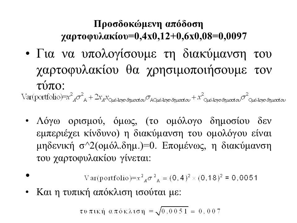 Προσδοκώμενη απόδοση χαρτοφυλακίου=0,4x0,12+0,6x0,08=0,0097
