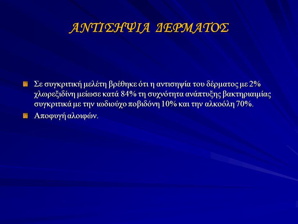 ΑΝΤΙΣΗΨΙΑ ΔΕΡΜΑΤΟΣ