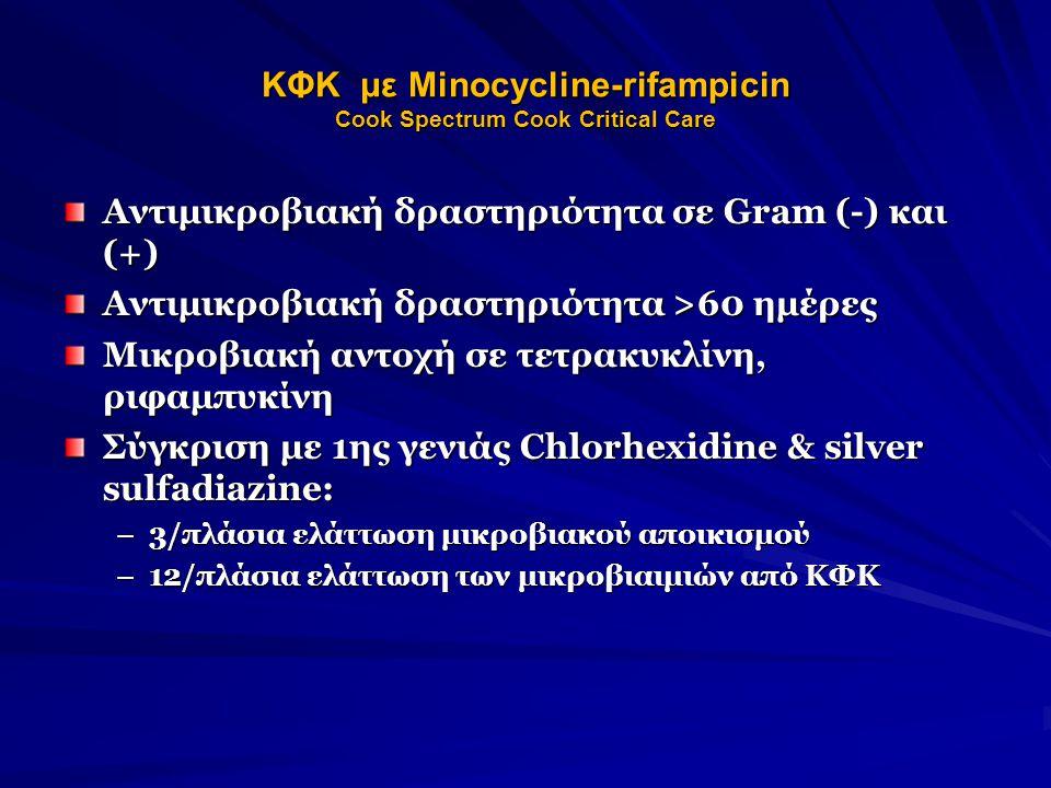 ΚΦΚ με Minocycline-rifampicin Cook Spectrum Cook Critical Care