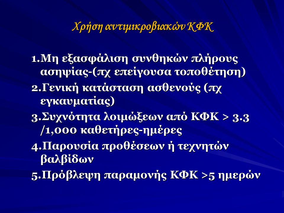Χρήση αντιμικροβιακών ΚΦΚ