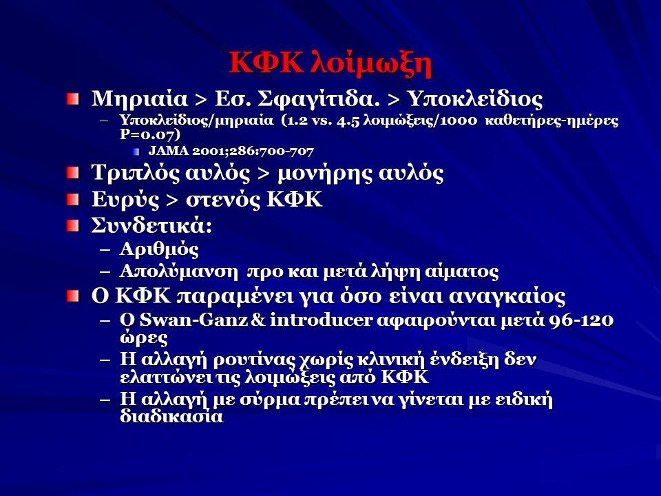 ΚΦΚ λοίμωξη Μηριαία > Εσ. Σφαγίτιδα. > Υποκλείδιος