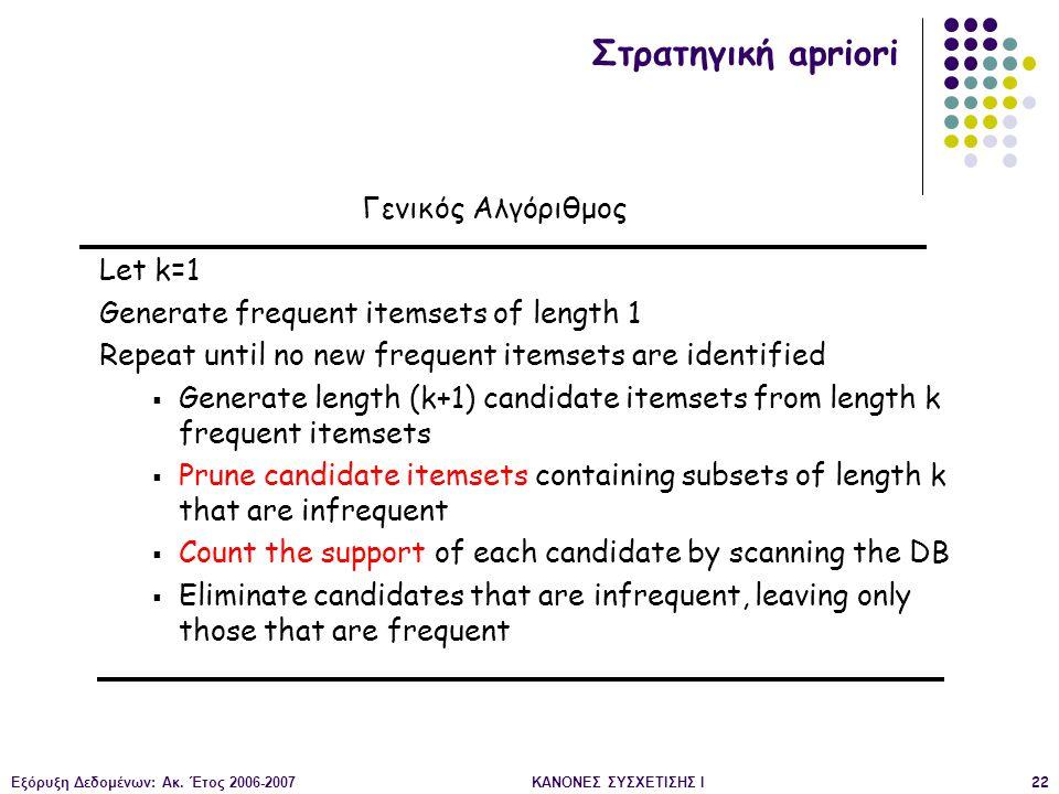 Στρατηγική apriori Γενικός Αλγόριθμος Let k=1