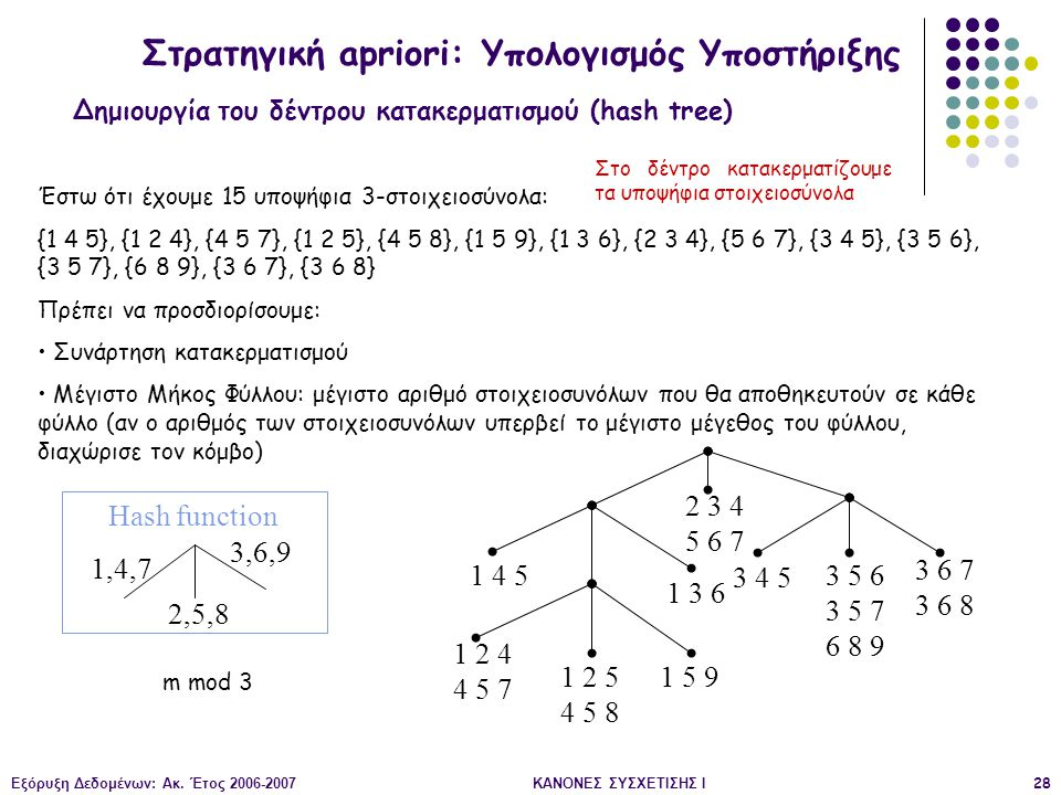 Δημιουργία του δέντρου κατακερματισμού (hash tree)