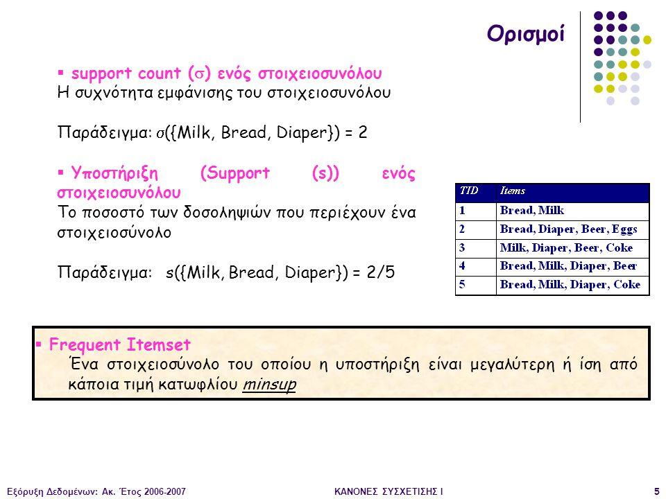 Ορισμοί support count () ενός στοιχειοσυνόλου