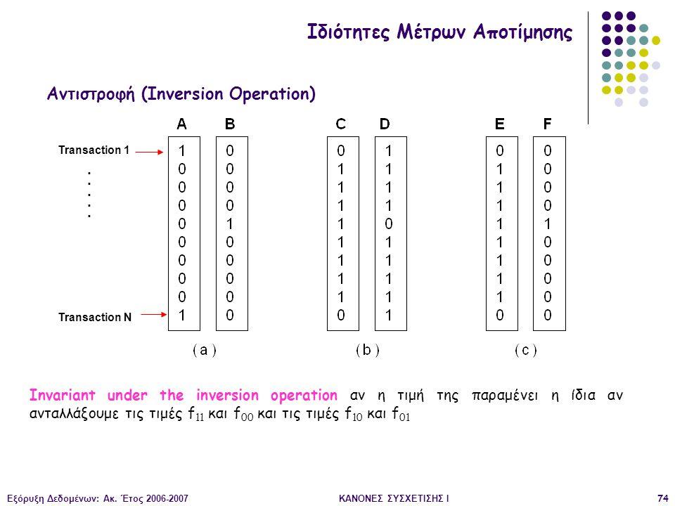 Αντιστροφή (Inversion Operation)