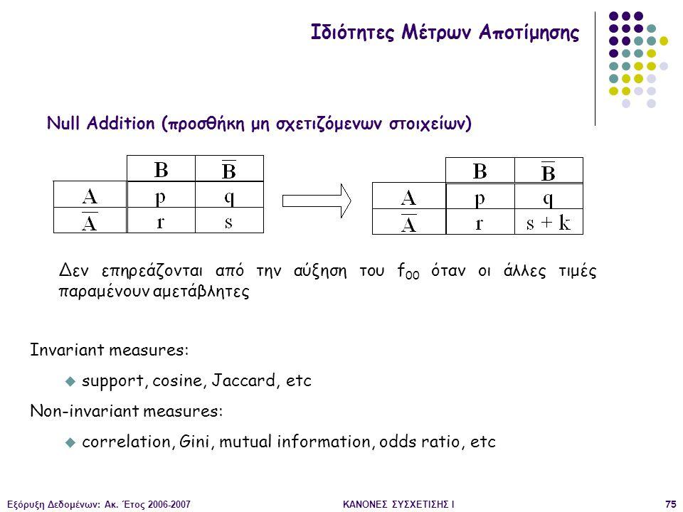 Null Addition (προσθήκη μη σχετιζόμενων στοιχείων)