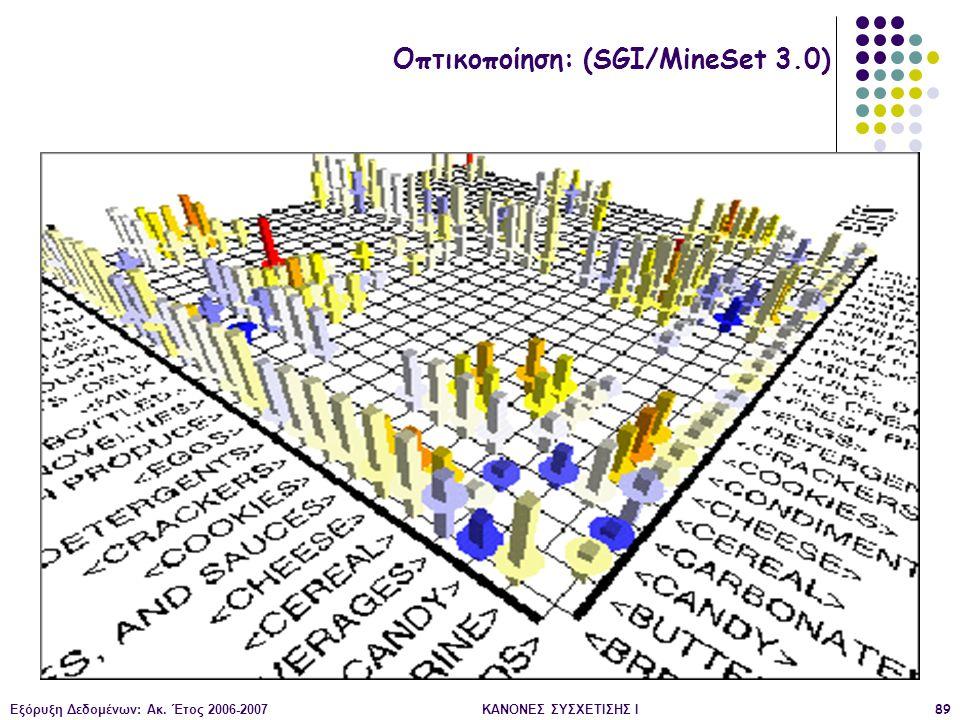 Οπτικοποίηση: (SGI/MineSet 3.0)