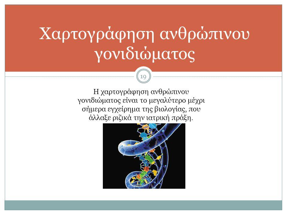 Χαρτογράφηση ανθρώπινου γονιδιώματος