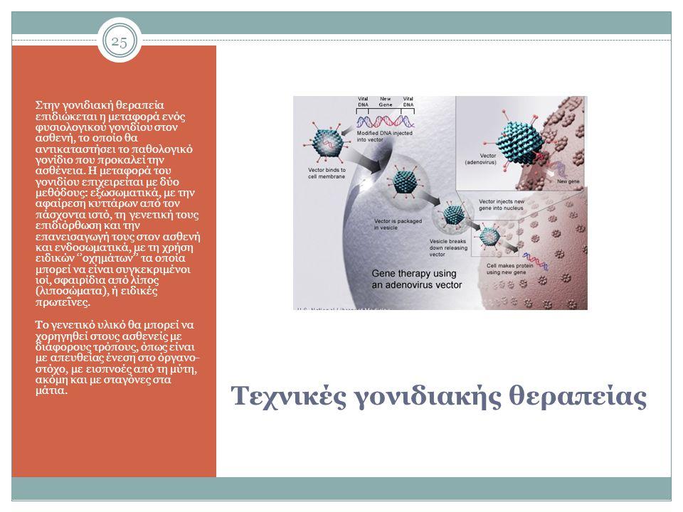 Τεχνικές γονιδιακής θεραπείας
