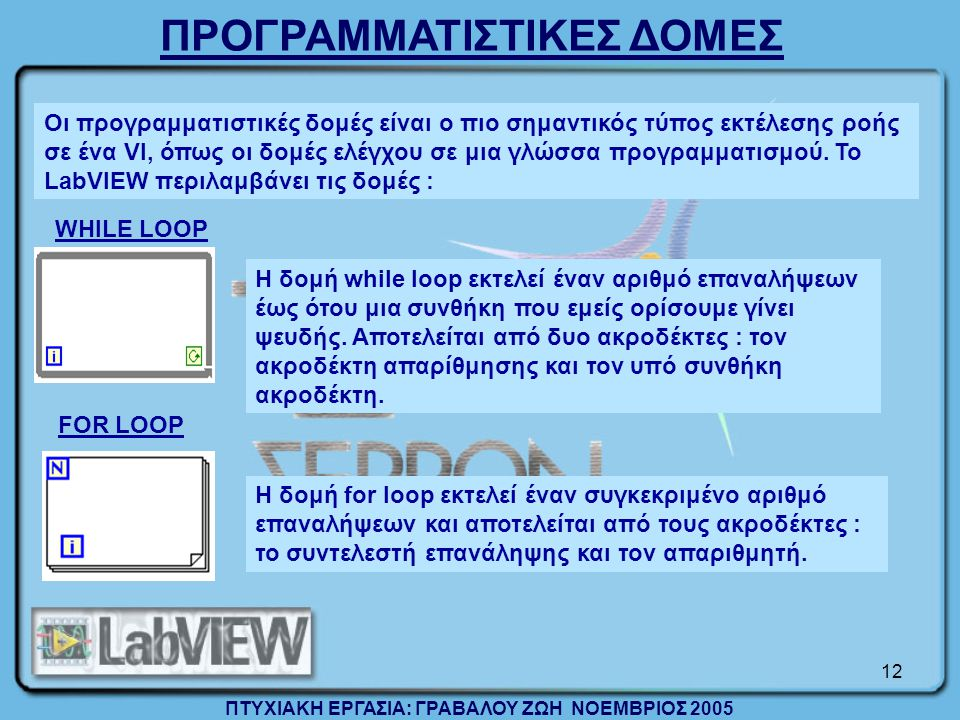 ΠΡΟΓΡΑΜΜΑΤΙΣΤΙΚΕΣ ΔΟΜΕΣ