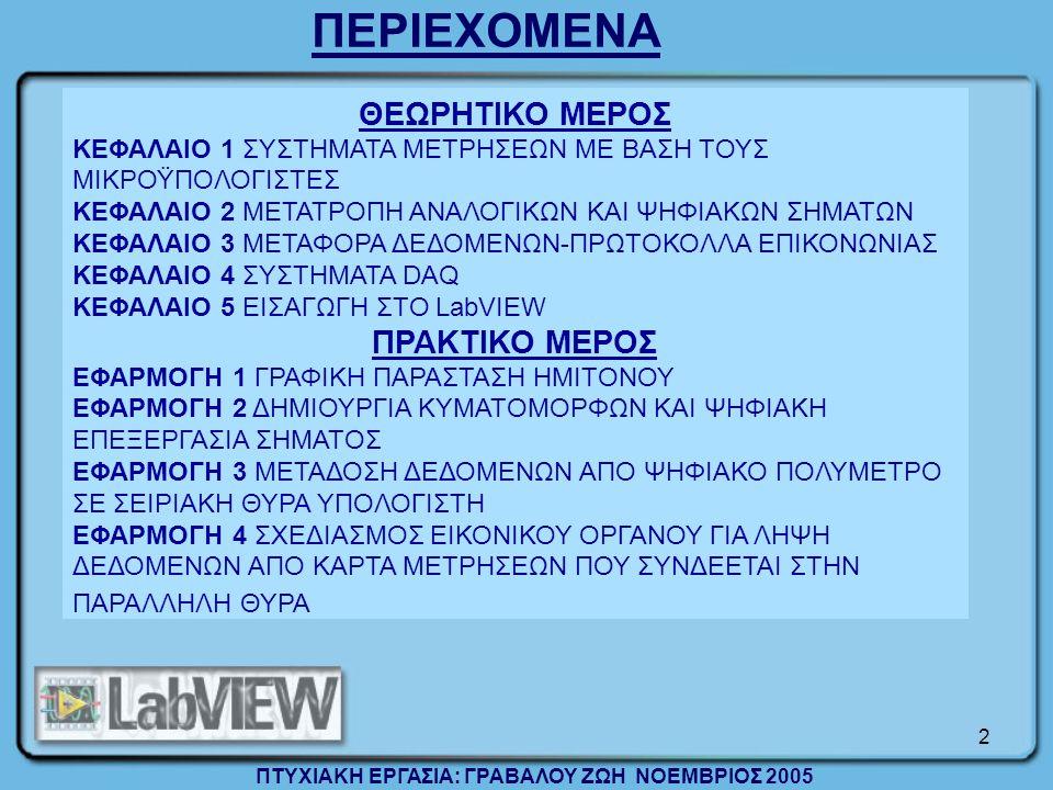 ΠΕΡΙΕΧΟΜΕΝΑ ΘΕΩΡΗΤΙΚΟ ΜΕΡΟΣ ΠΡΑΚΤΙΚΟ ΜΕΡΟΣ