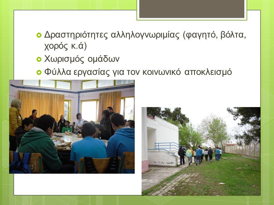 Δραστηριότητες αλληλογνωριμίας (φαγητό, βόλτα, χορός κ.ά)